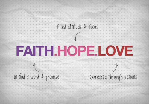wallpaper-gospel-faith-hope-love