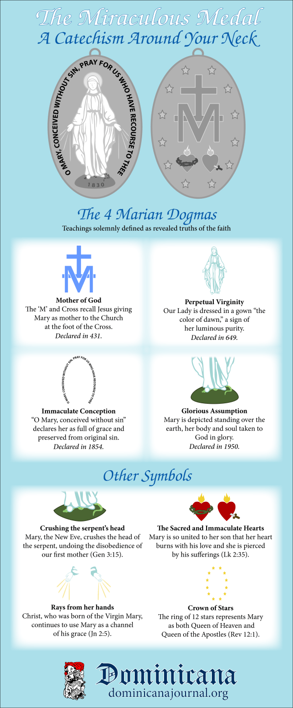 miraculous-medal-infographic